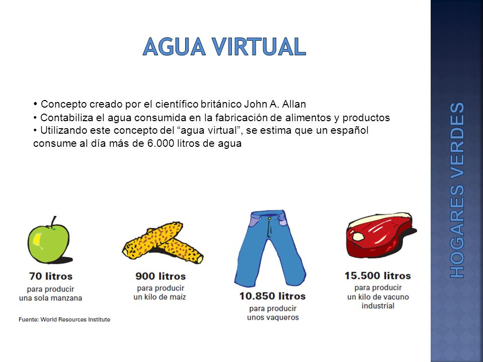 Agua virtual Concepto creado por el científico británico John A. Allan