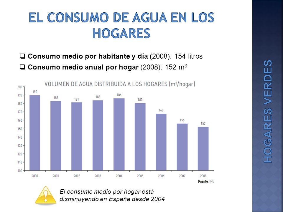 EL CONSUMO DE AGUA EN LOS HOGARES