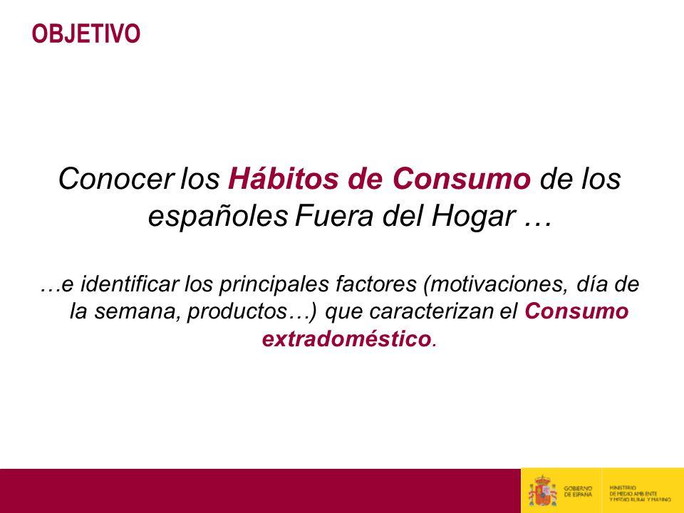 Conocer los Hábitos de Consumo de los españoles Fuera del Hogar …