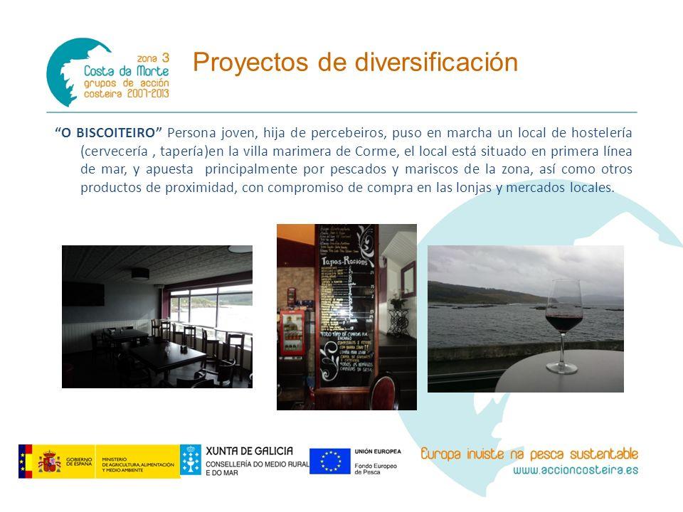 Proyectos de diversificación