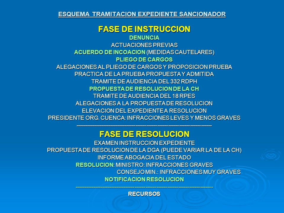 ESQUEMA TRAMITACION EXPEDIENTE SANCIONADOR