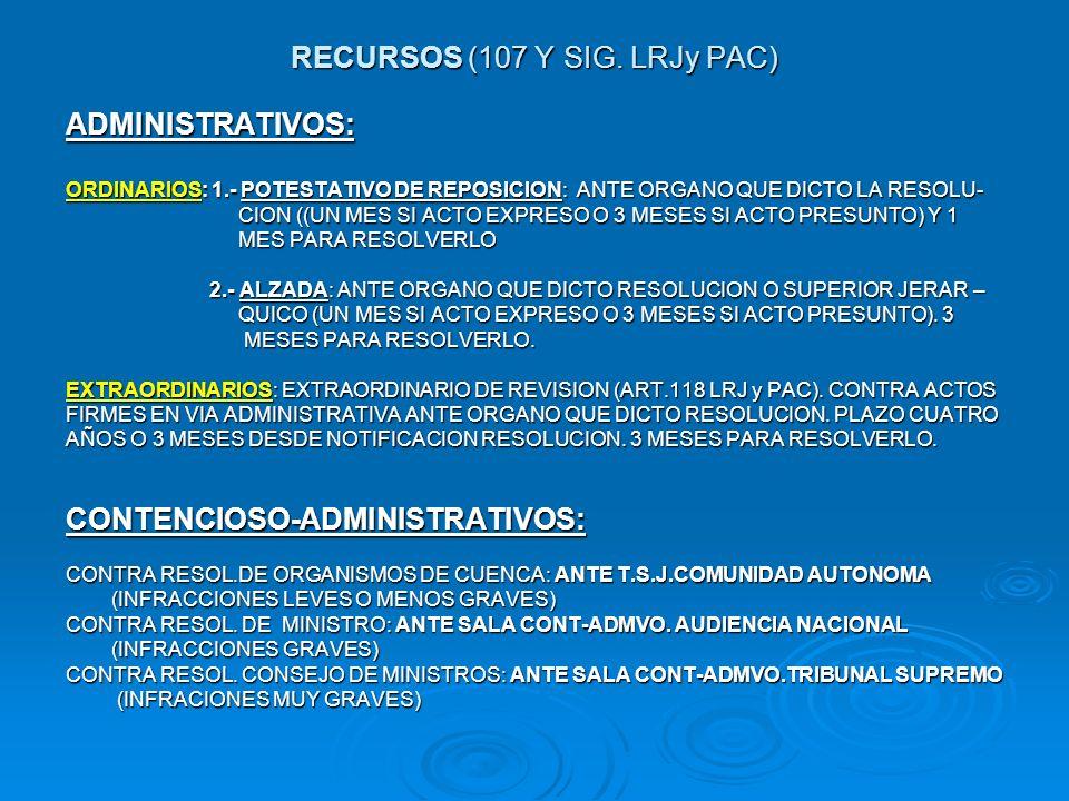 RECURSOS (107 Y SIG. LRJy PAC)