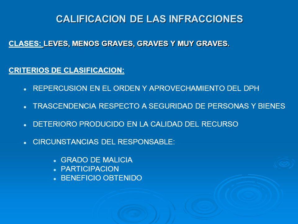 CALIFICACION DE LAS INFRACCIONES