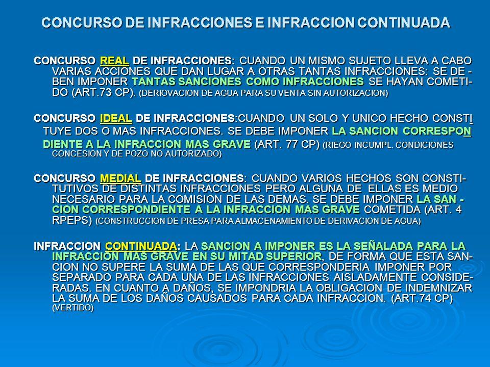 CONCURSO DE INFRACCIONES E INFRACCION CONTINUADA