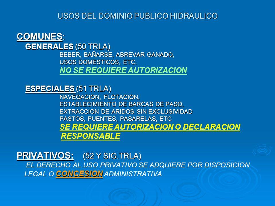 USOS DEL DOMINIO PUBLICO HIDRAULICO