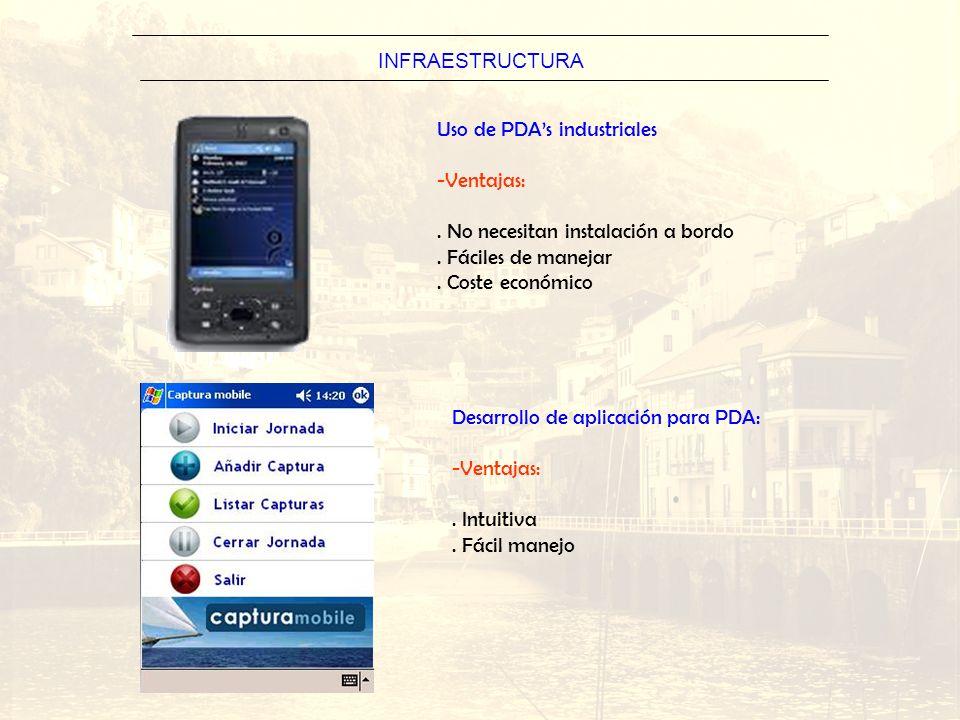 Uso de PDA's industriales Ventajas: . No necesitan instalación a bordo