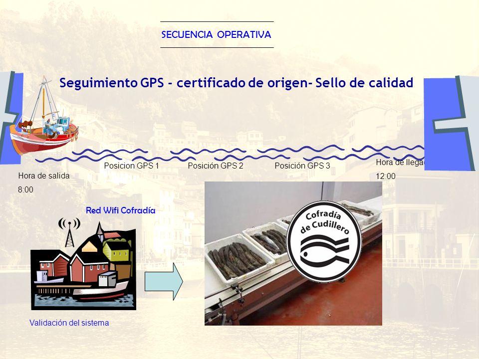Seguimiento GPS - certificado de origen- Sello de calidad