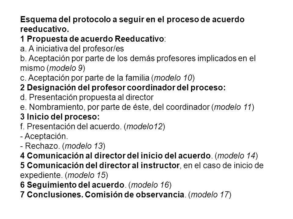 Esquema del protocolo a seguir en el proceso de acuerdo reeducativo.