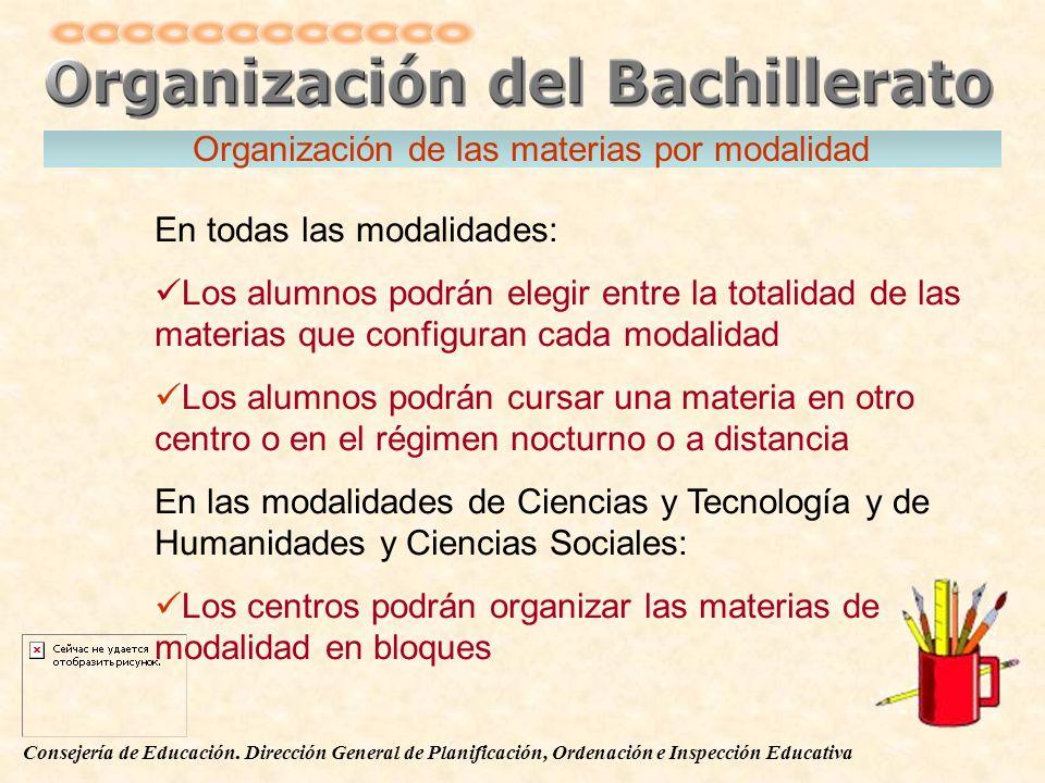 Organización de las materias por modalidad