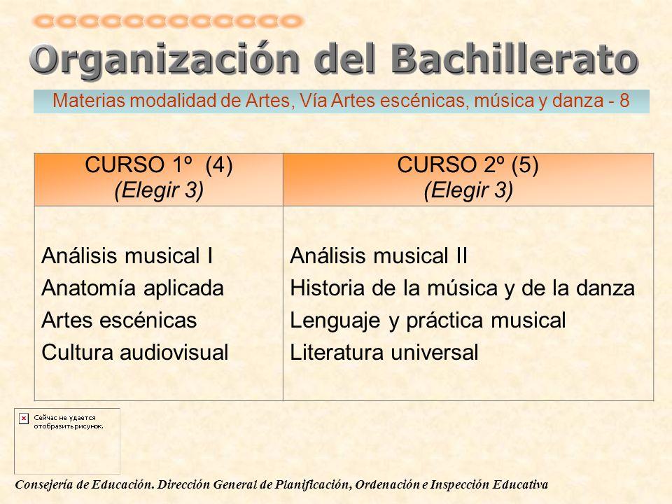 Materias modalidad de Artes, Vía Artes escénicas, música y danza - 8