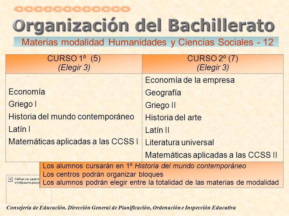 Materias modalidad Humanidades y Ciencias Sociales - 12