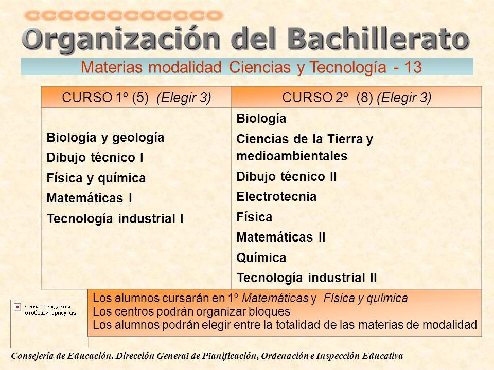 Materias modalidad Ciencias y Tecnología - 13