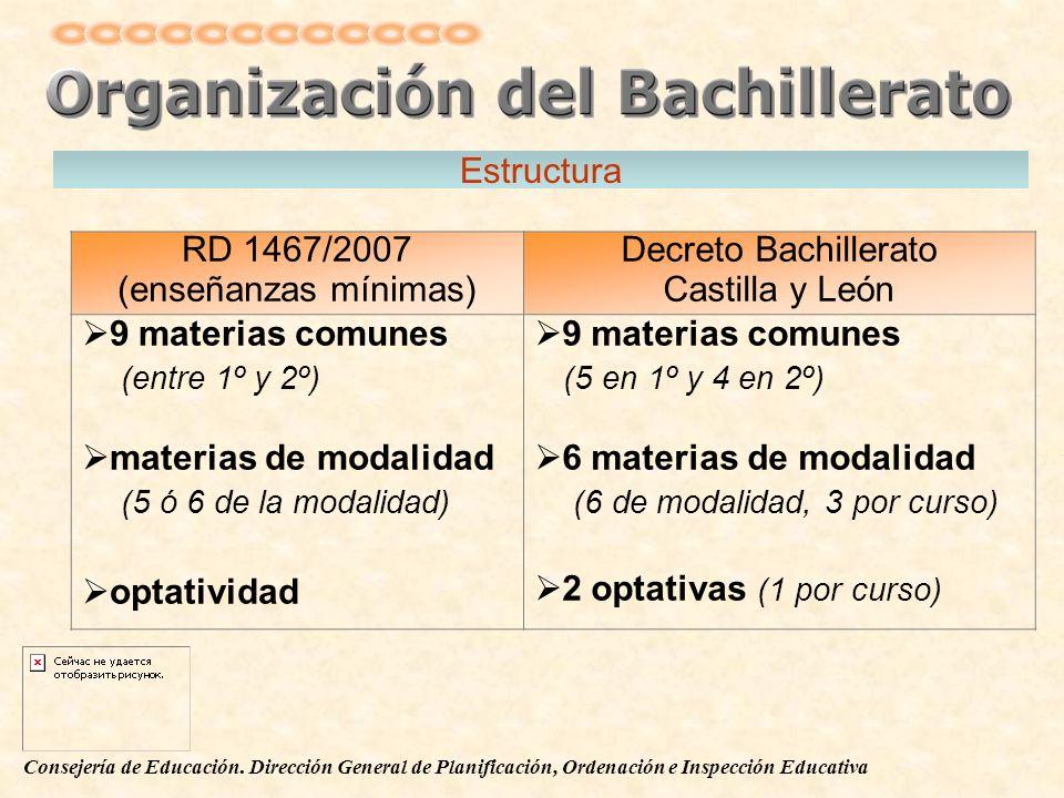 Estructura RD 1467/2007. (enseñanzas mínimas) Decreto Bachillerato. Castilla y León. 9 materias comunes.