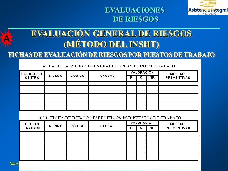 EVALUACIÓN GENERAL DE RIESGOS (MÉTODO DEL INSHT) A
