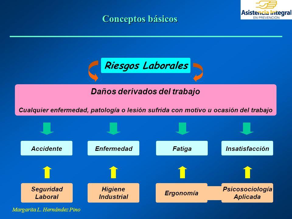 Daños derivados del trabajo