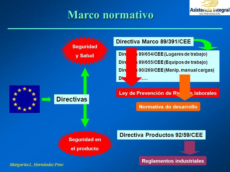 Marco normativo Directivas Directiva Marco 89/391/CEE