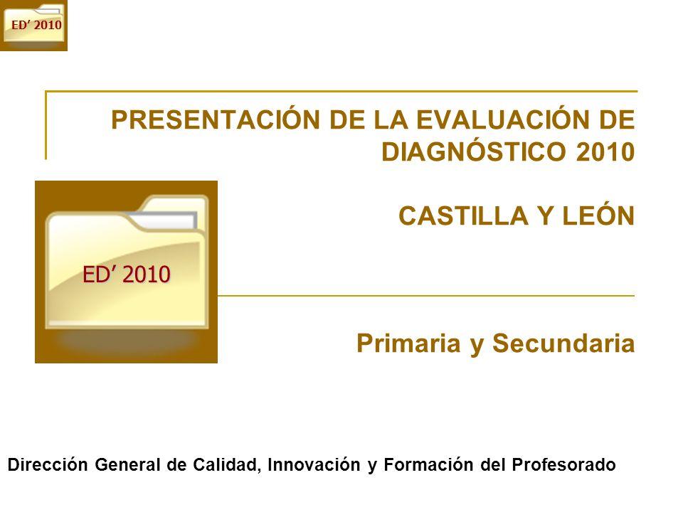Dirección General de Calidad, Innovación y Formación del Profesorado