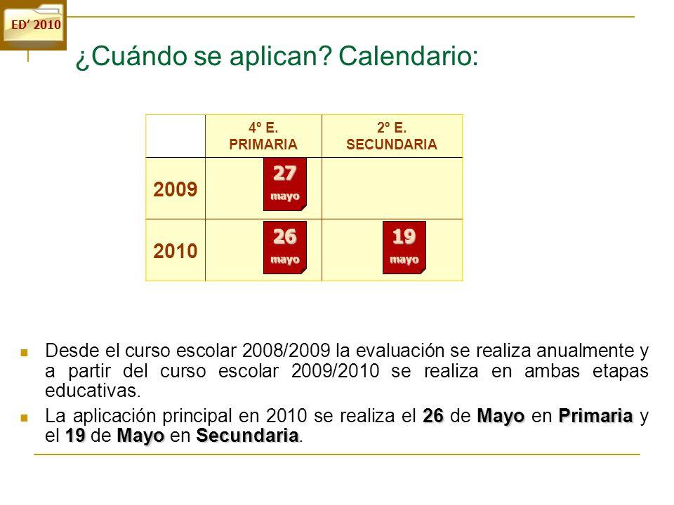 ¿Cuándo se aplican Calendario:
