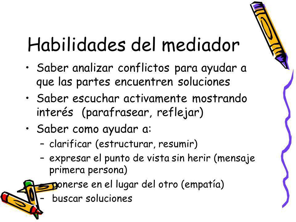 Habilidades del mediador