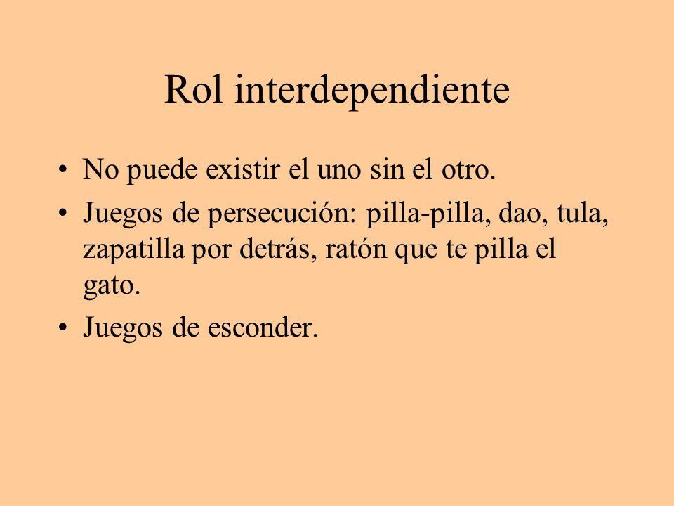 Rol interdependiente No puede existir el uno sin el otro.