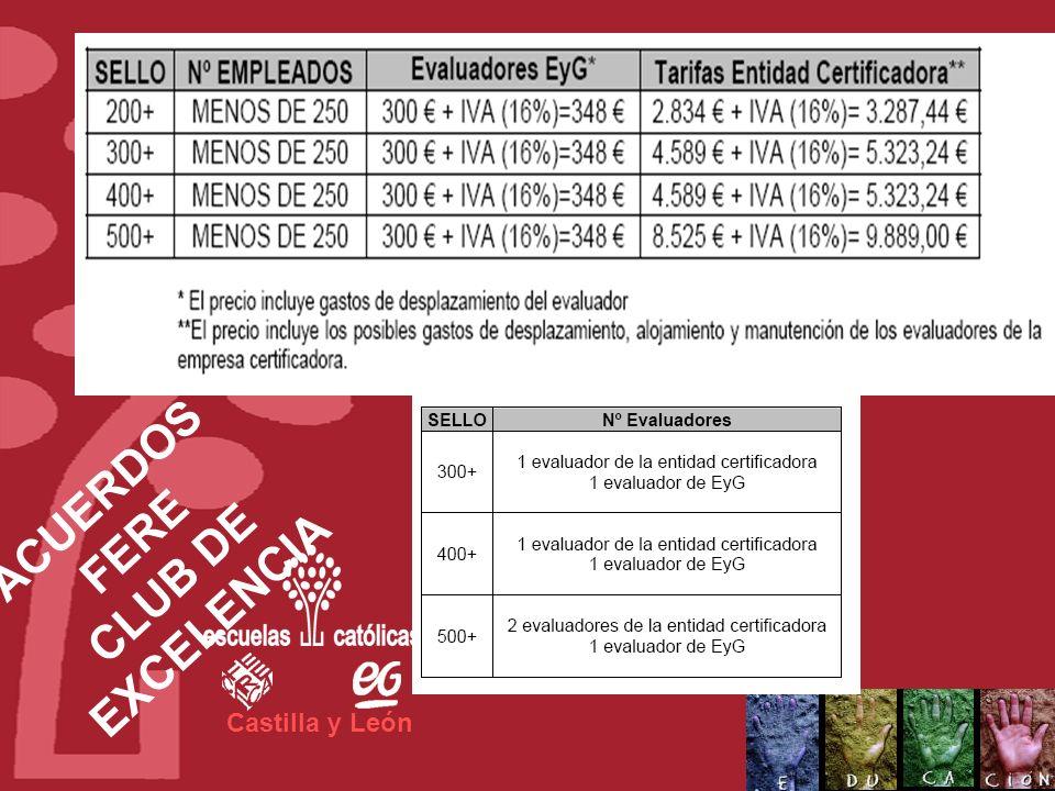 ACUERDOS FERE CLUB DE EXCELENCIA