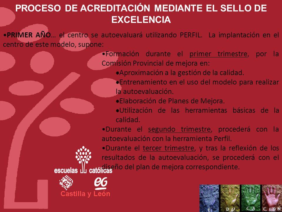 PROCESO DE ACREDITACIÓN MEDIANTE EL SELLO DE EXCELENCIA