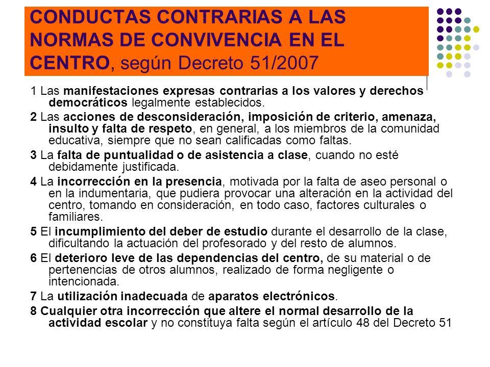 CONDUCTAS CONTRARIAS A LAS NORMAS DE CONVIVENCIA EN EL CENTRO, según Decreto 51/2007