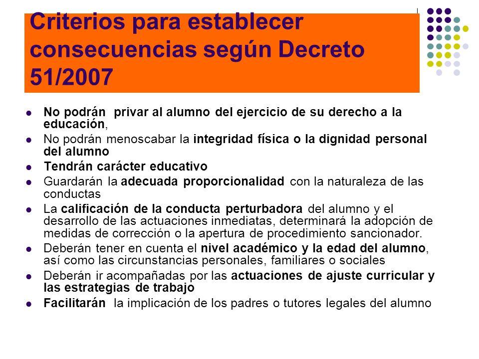 Criterios para establecer consecuencias según Decreto 51/2007