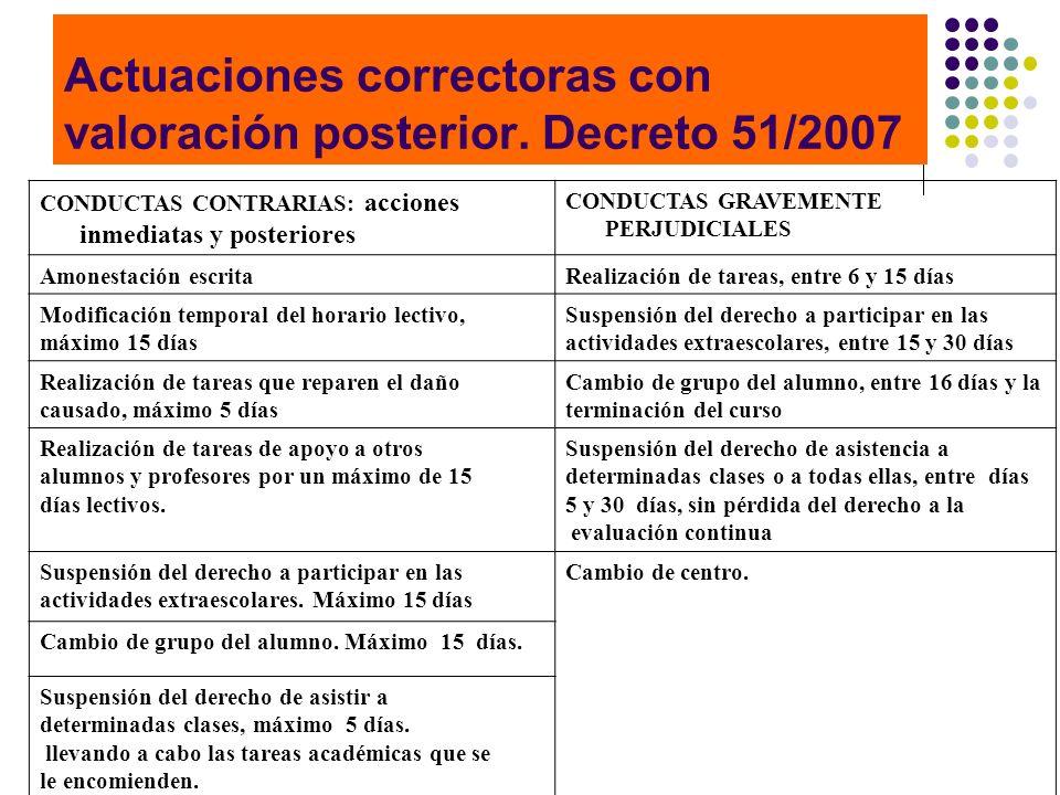 Actuaciones correctoras con valoración posterior. Decreto 51/2007
