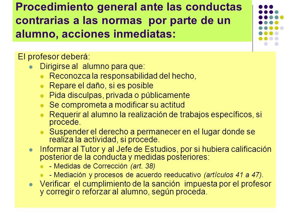 Procedimiento general ante las conductas contrarias a las normas por parte de un alumno, acciones inmediatas: