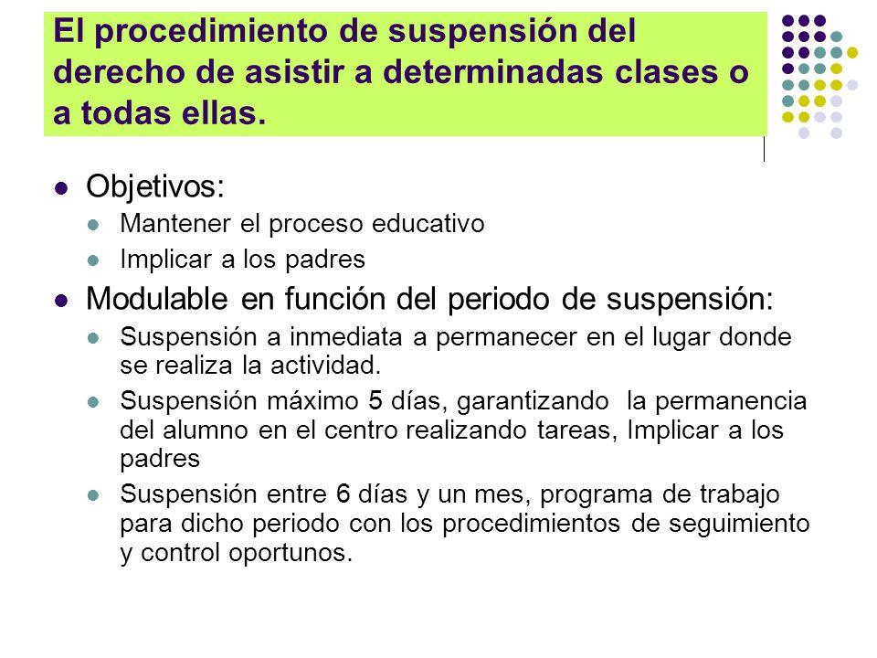 El procedimiento de suspensión del derecho de asistir a determinadas clases o a todas ellas.