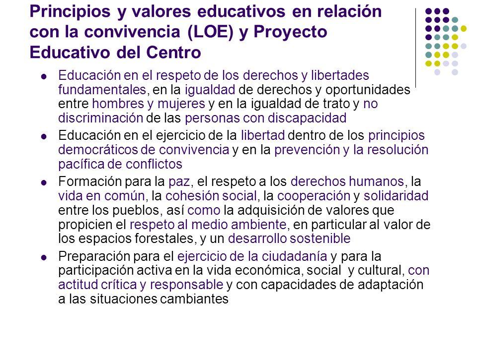Principios y valores educativos en relación con la convivencia (LOE) y Proyecto Educativo del Centro