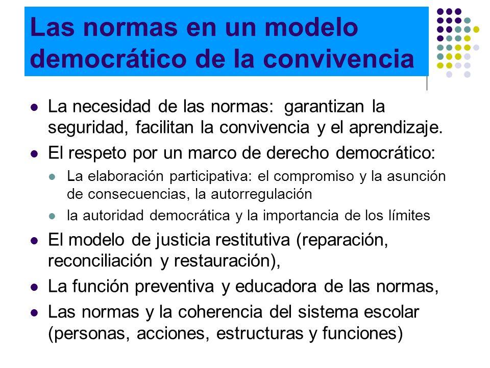 Las normas en un modelo democrático de la convivencia