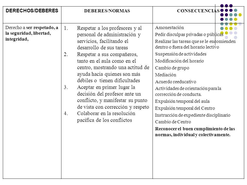 Colaborar en la resolución pacífica de los conflictos