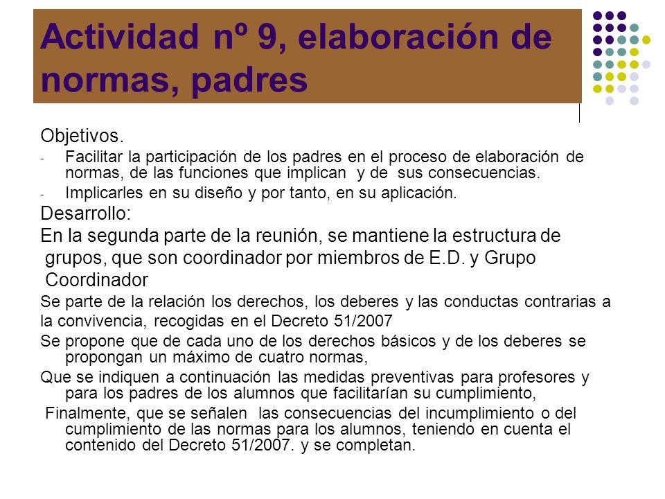 Actividad nº 9, elaboración de normas, padres
