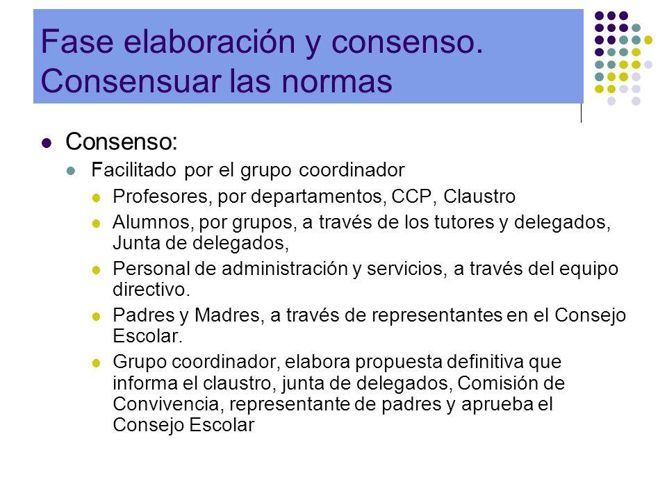 Fase elaboración y consenso. Consensuar las normas