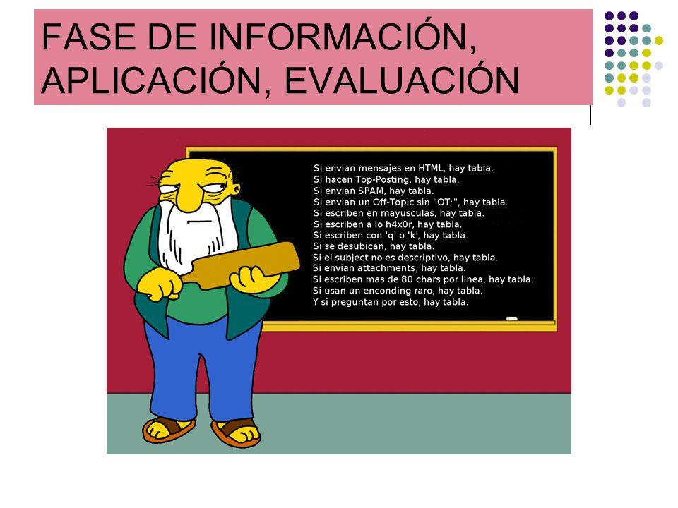 FASE DE INFORMACIÓN, APLICACIÓN, EVALUACIÓN