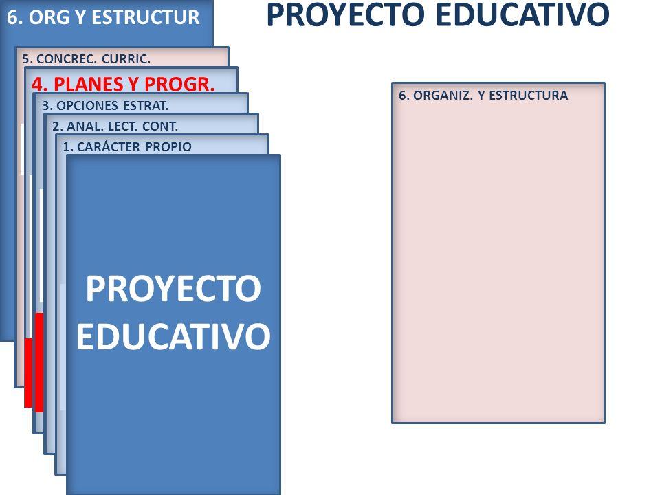 PROYECTO EDUCATIVO PROYECTO EDUCATIVO Justificación Institucional Ejes