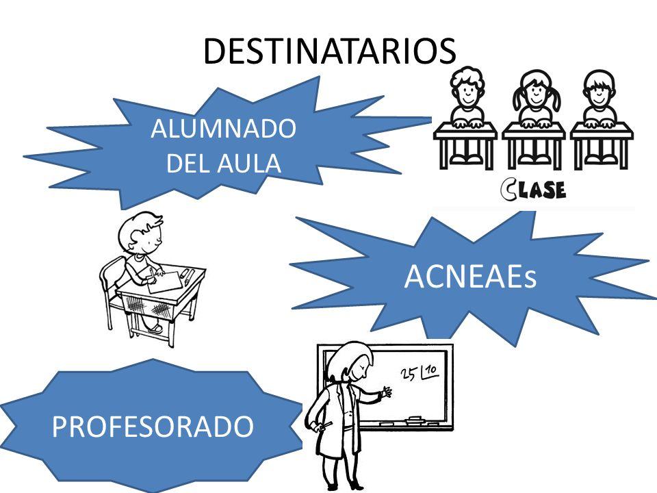 DESTINATARIOS ALUMNADO DEL AULA ACNEAEs PROFESORADO
