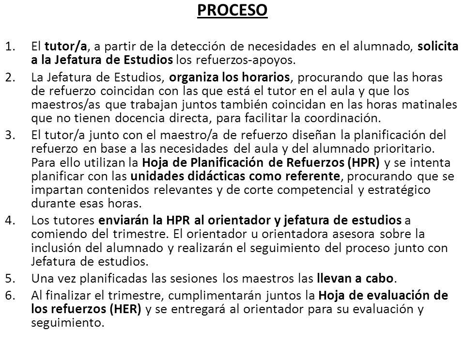 PROCESO El tutor/a, a partir de la detección de necesidades en el alumnado, solicita a la Jefatura de Estudios los refuerzos-apoyos.