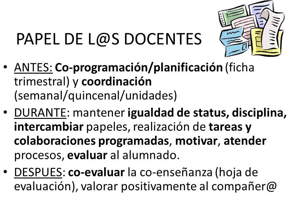 PAPEL DE L@S DOCENTES ANTES: Co-programación/planificación (ficha trimestral) y coordinación (semanal/quincenal/unidades)