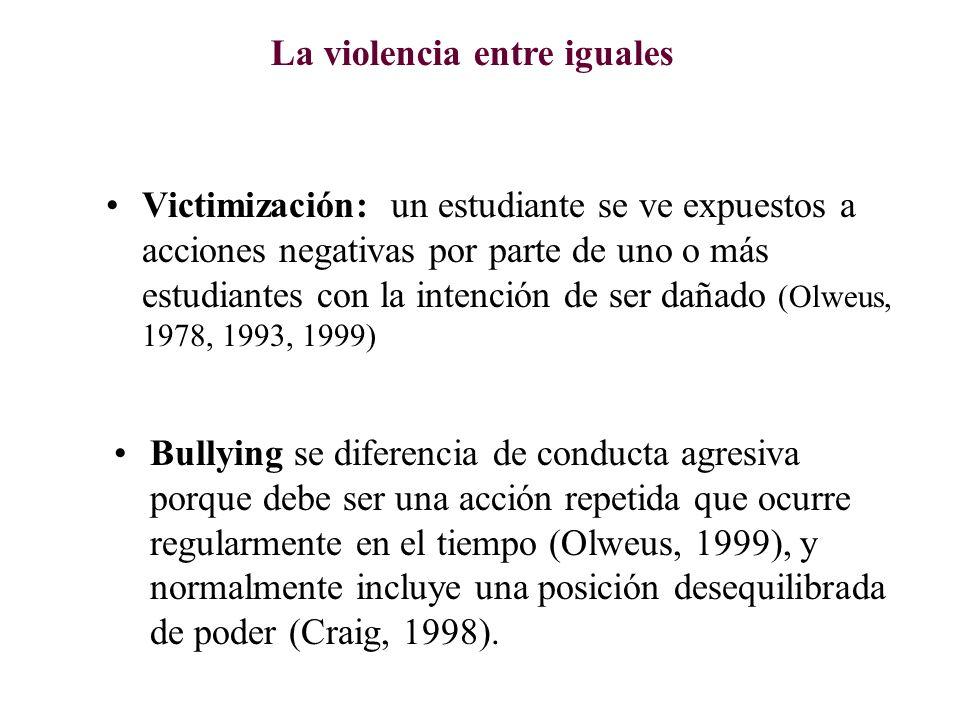 La violencia entre iguales