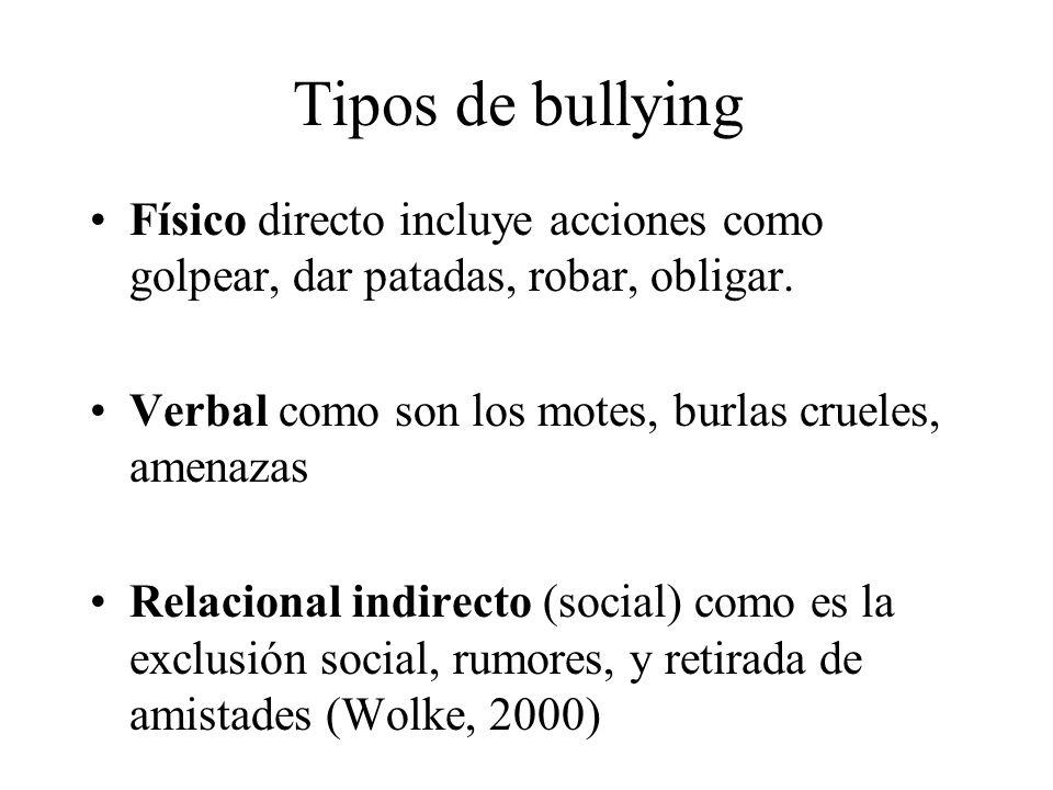 Tipos de bullying Físico directo incluye acciones como golpear, dar patadas, robar, obligar. Verbal como son los motes, burlas crueles, amenazas.