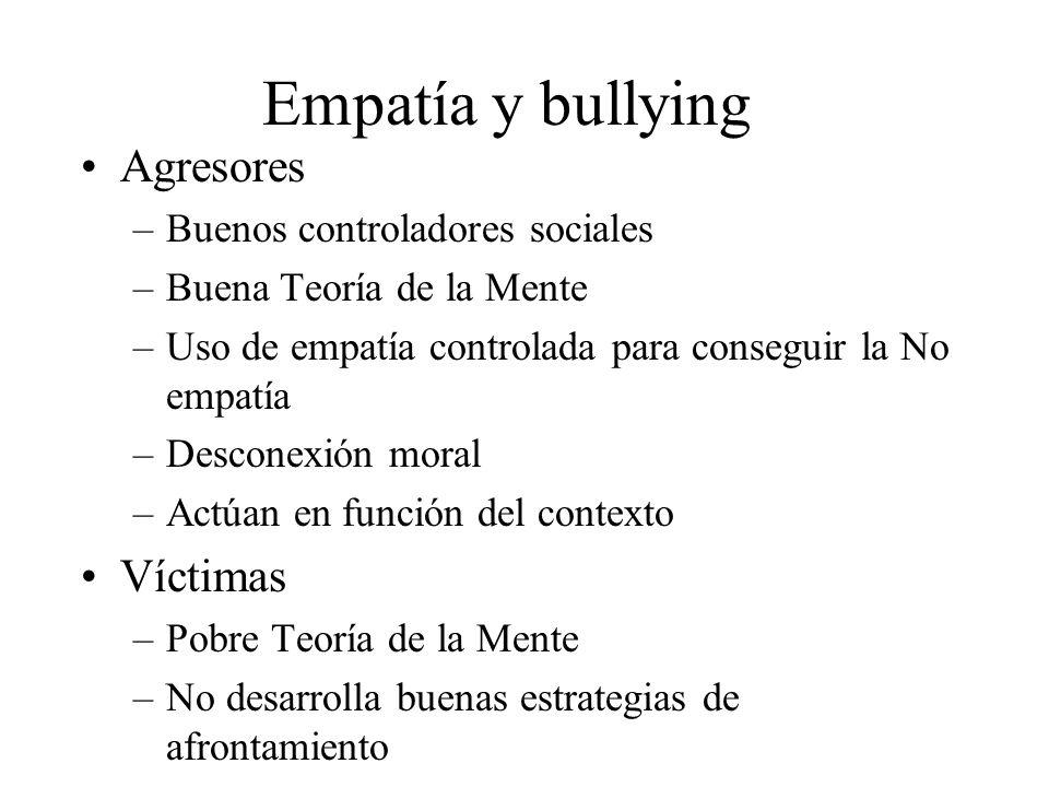 Empatía y bullying Agresores Víctimas Buenos controladores sociales