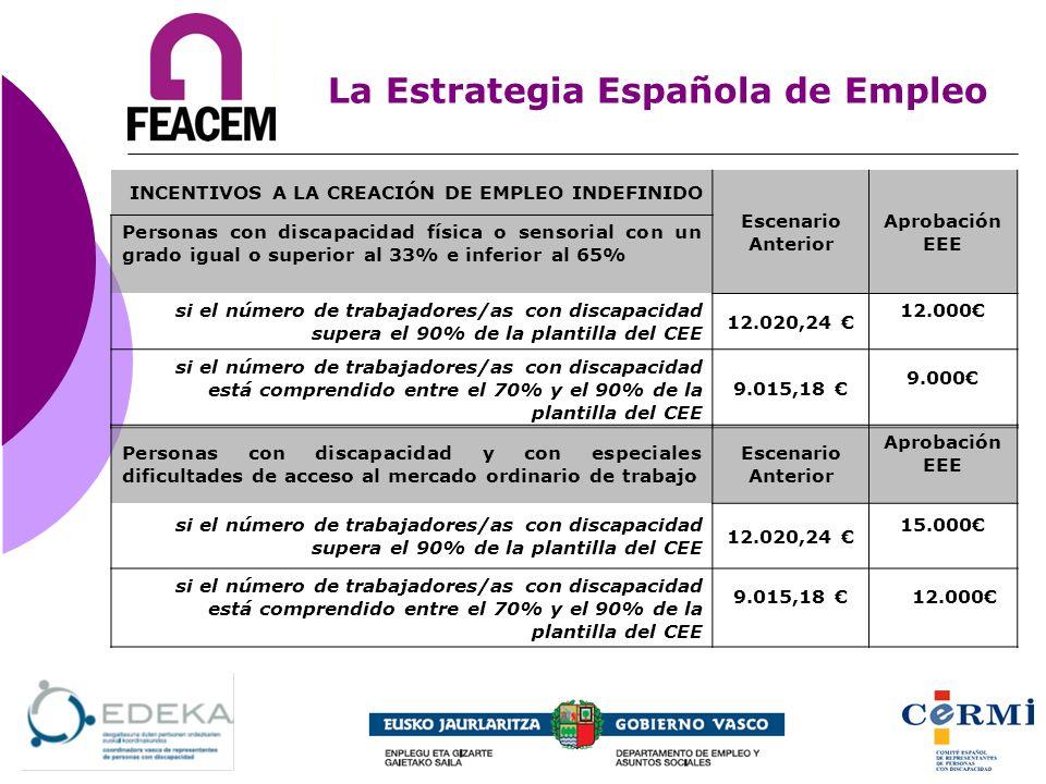 La Estrategia Española de Empleo