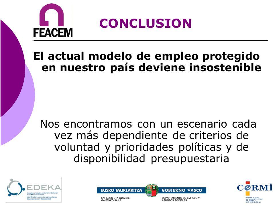 CONCLUSION El actual modelo de empleo protegido en nuestro país deviene insostenible.