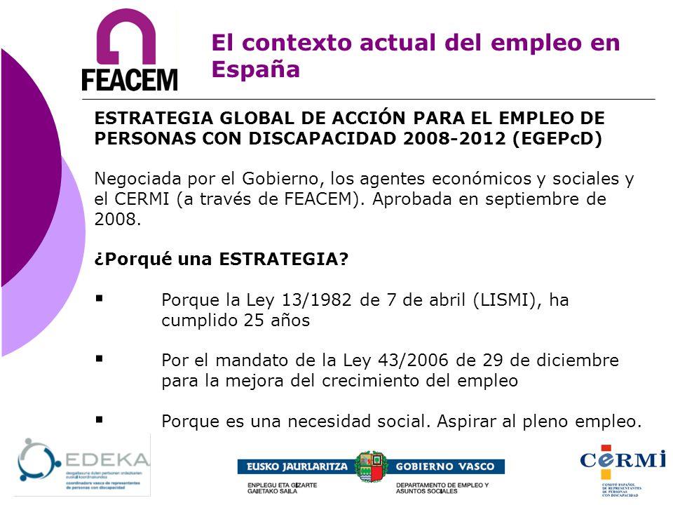 El contexto actual del empleo en España