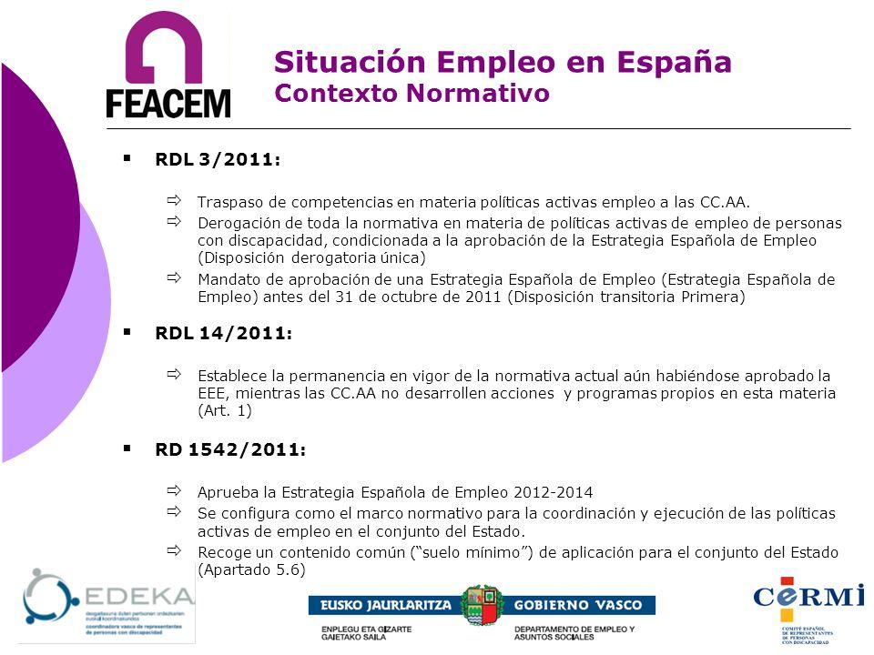 Situación Empleo en España