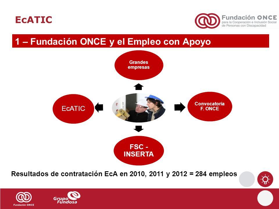 1 – Fundación ONCE y el Empleo con Apoyo