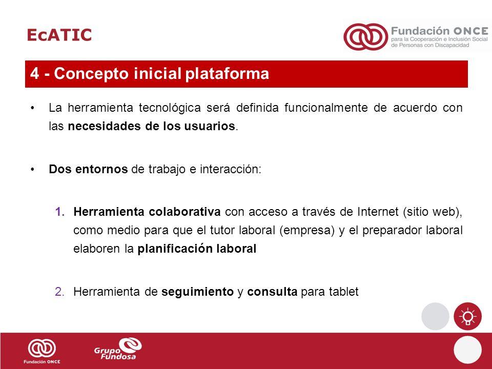 4 - Concepto inicial plataforma